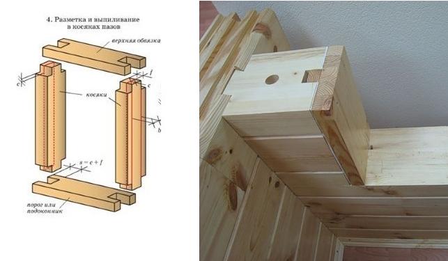Окосячка дверного проема в деревянном доме