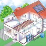 Тепловой насос: простая и эффективная энергетическая система